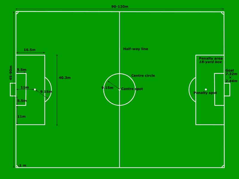 Football Field Diagram N2 free image