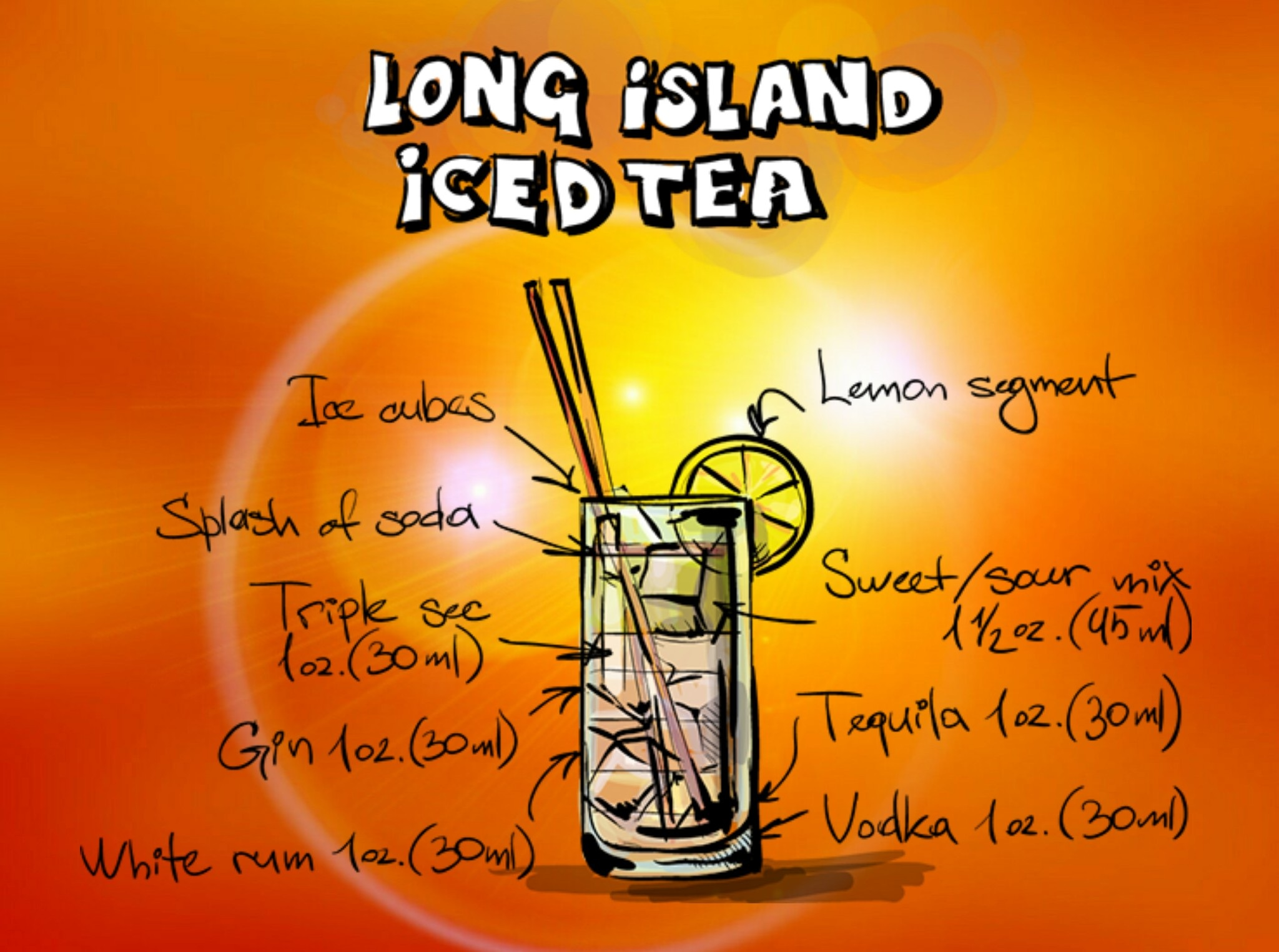 Drawing Of Long Island Iced Tea Cocktail With Ingredients Free Image