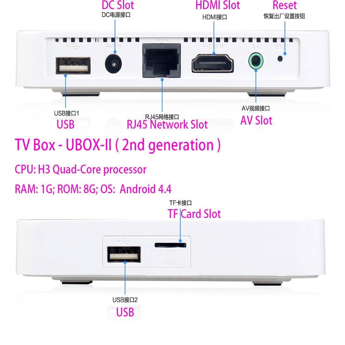 UNBLOCK Gen 2 S800 Plus 安博安博盒子第二代UBOX-II Free Asia