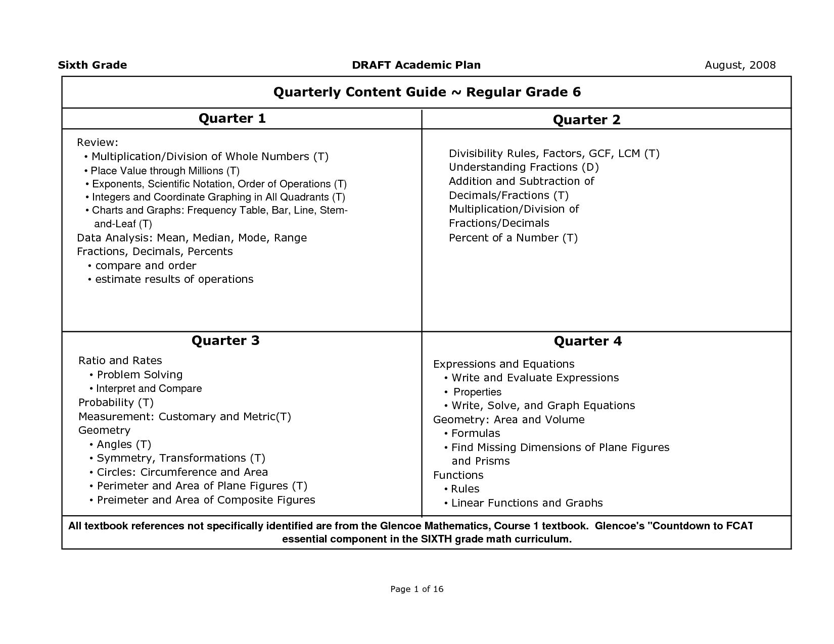 6 Grade Math Worksheets free image
