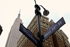 Street signs of 34th street and broadway