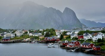 picture of town and fjords in lofoten