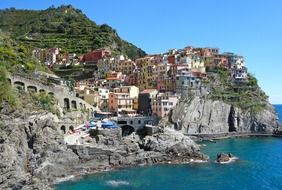 colorful houses on cliff above blue sea, italy, cinque terre, manarola