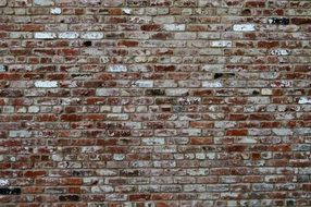 dirty brick wall texture background