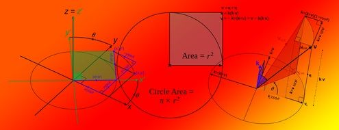 mathematical formulas for calculating the area of ​​a square, circle, and other characteristics