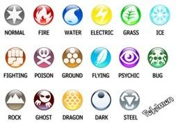 Pokemon Type Symbols drawing