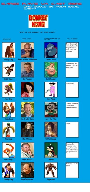 list of Donkey Kong characters