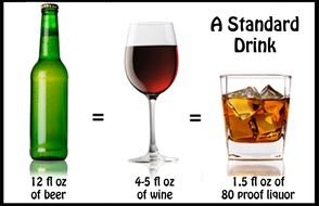 Clipart of Blood Alcohol Content