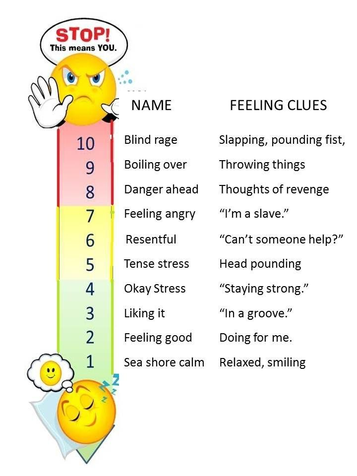 It is a graphic of Printable Thermometer pertaining to clip art