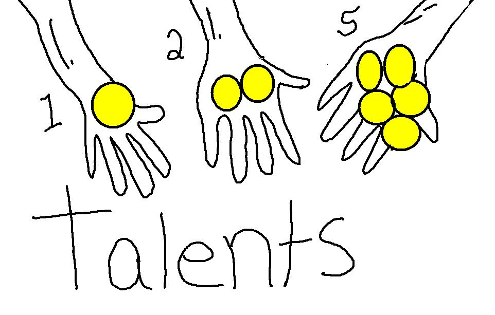 Parable Of Talents Coloring Page free image