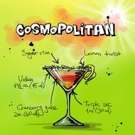 cosmopolitan cocktail recipe written on a picture