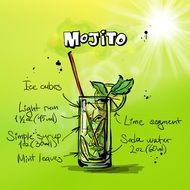 mojito cocktail drink alcohol