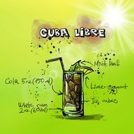 recipe of the cocktail Cuba Libre, its summer colors