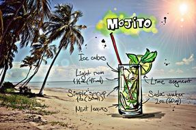 recipe of the cocktail Mojito, its summer colors