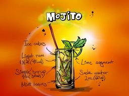 drawing of mojito alcohol cocktail drink