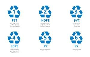 Plastic Recycling Symbol Number as a graphic illustration