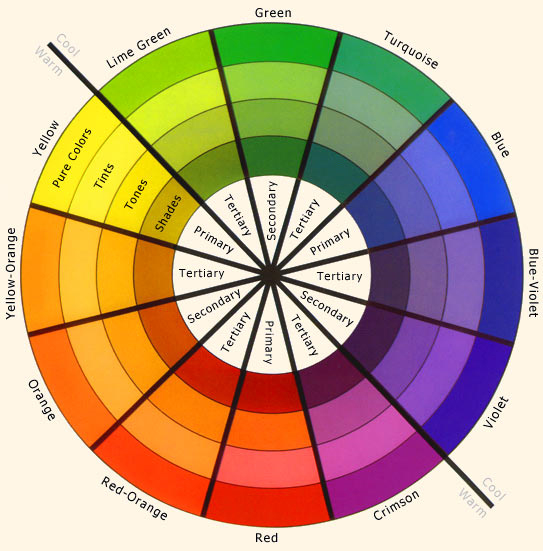 Color Wheel Complementary Colors N3 free image
