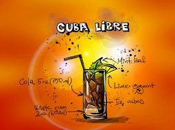 cuba libre cocktail drink alcohol recept