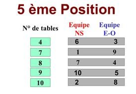 colorful 5 position table