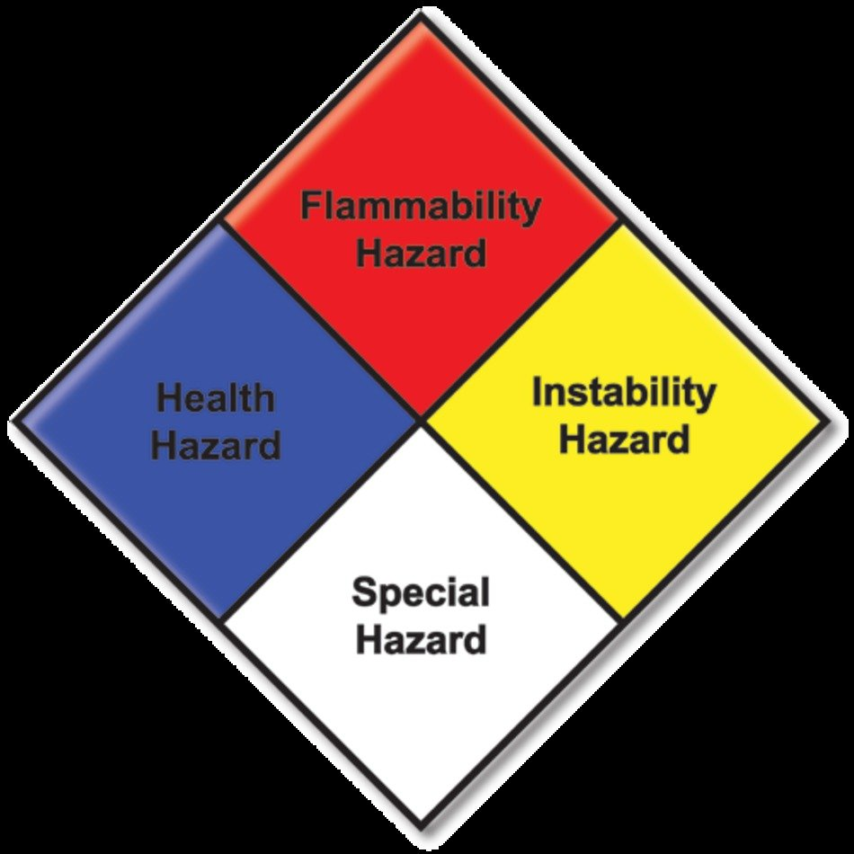 hazardous material diamond free image