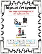 Subject Verb Agreement Anchor Chart