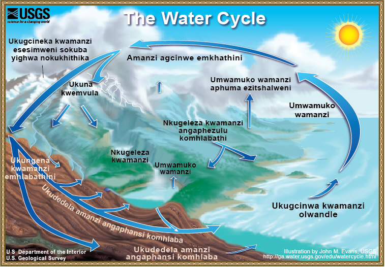 Summary of the Water Cycle from the USGS Water Science School