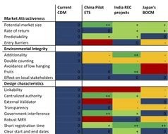 market analytic, colorful table
