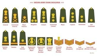 Air Force Rank images at pixy org