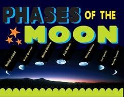 phases of the moon in colorful pictures