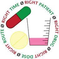 logo about patient safety
