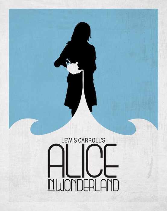 Alice's character in Wonderland