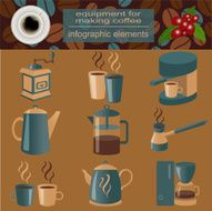 Equipment for making coffee set infographics elements