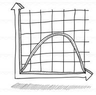 Sketch Curve chart trend