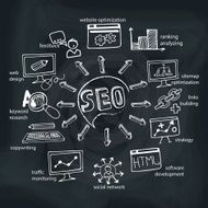 Doodle scheme main activities seo with icons Chalkboard