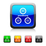 Flowchart icon on color buttons N17