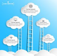 Cloud computing concept design N2