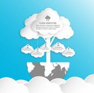 Cloud computing concept design N3
