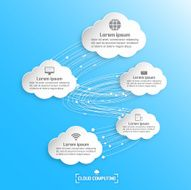 Cloud computing concept design N5