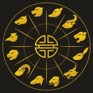 Chinese Zodiac Signs N3