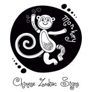 Monkey Chinese Zodiac Sign