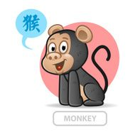 Chinese Zodiac Sign Monkey N2