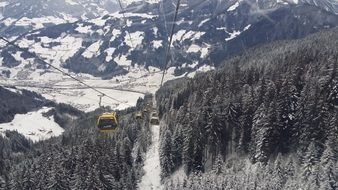 cable car skiing