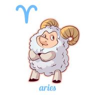 Sign of the zodiac - Aries