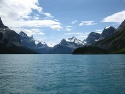 panoramic view of a picturesque lake among mountains in canada