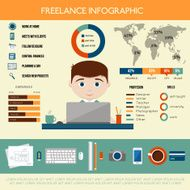 Freelance infographic N6