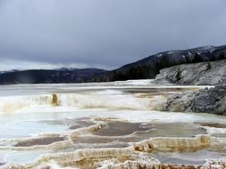 panoramic view of the hot springs in Yellowstone National Park