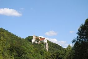 castle on the hill in Altmühl valley