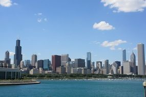 panoramic view of lake in chicago