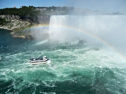 panoramic view of the rainbow over Niagara Falls