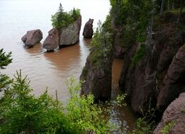 Bay of Fundy, Nova Scotia is a tourist attraction